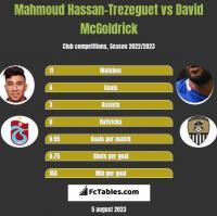 Mahmoud Hassan-Trezeguet vs David McGoldrick h2h player stats