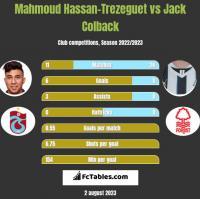 Mahmoud Hassan-Trezeguet vs Jack Colback h2h player stats