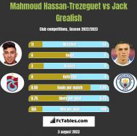 Mahmoud Hassan-Trezeguet vs Jack Grealish h2h player stats
