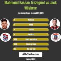 Mahmoud Hassan-Trezeguet vs Jack Wilshere h2h player stats