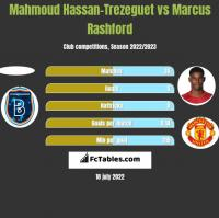 Mahmoud Hassan-Trezeguet vs Marcus Rashford h2h player stats