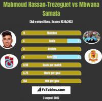 Mahmoud Hassan-Trezeguet vs Mbwana Samata h2h player stats