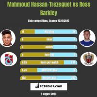 Mahmoud Hassan-Trezeguet vs Ross Barkley h2h player stats