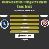 Mahmoud Hassan-Trezeguet vs Samuel Emem Eduok h2h player stats