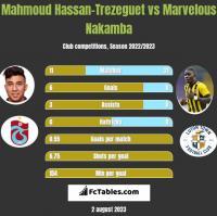 Mahmoud Hassan-Trezeguet vs Marvelous Nakamba h2h player stats