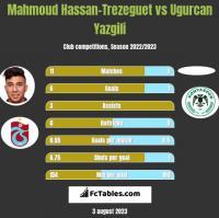 Mahmoud Hassan-Trezeguet vs Ugurcan Yazgili h2h player stats