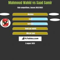 Mahmoud Wahid vs Saad Samir h2h player stats