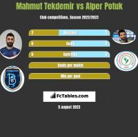 Mahmut Tekdemir vs Alper Potuk h2h player stats