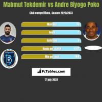 Mahmut Tekdemir vs Andre Biyogo Poko h2h player stats