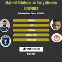 Mahmut Tekdemir vs Garry Mendes Rodrigues h2h player stats
