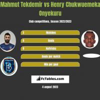 Mahmut Tekdemir vs Henry Chukwuemeka Onyekuru h2h player stats