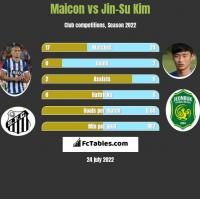 Maicon vs Jin-Su Kim h2h player stats