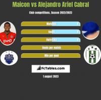 Maicon vs Alejandro Ariel Cabral h2h player stats