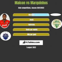 Maicon vs Marquinhos h2h player stats