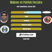 Maicon vs Patrick Ferreira h2h player stats
