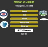 Maicon vs Julinho h2h player stats