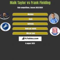 Maik Taylor vs Frank Fielding h2h player stats
