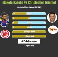 Makoto Hasebe vs Christopher Trimmel h2h player stats