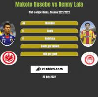 Makoto Hasebe vs Kenny Lala h2h player stats