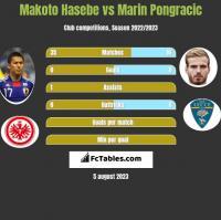 Makoto Hasebe vs Marin Pongracic h2h player stats