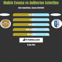Malick Evouna vs Guilherme Schettine h2h player stats