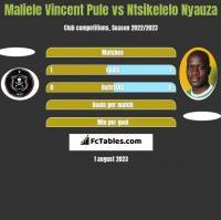 Maliele Vincent Pule vs Ntsikelelo Nyauza h2h player stats