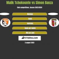 Malik Tchokounte vs Simon Banza h2h player stats