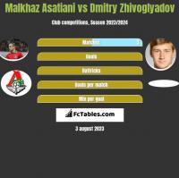 Malkhaz Asatiani vs Dmitry Zhivoglyadov h2h player stats