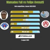 Mamadou Fall vs Felipe Avenatti h2h player stats