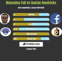 Mamadou Fall vs Gaetan Hendrickx h2h player stats