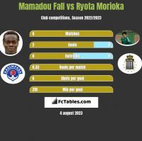 Mamadou Fall vs Ryota Morioka h2h player stats