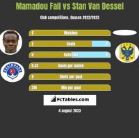 Mamadou Fall vs Stan Van Dessel h2h player stats