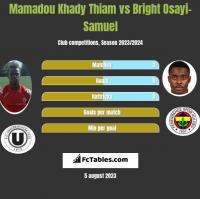 Mamadou Khady Thiam vs Bright Osayi-Samuel h2h player stats