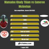 Mamadou Khady Thiam vs Cameron McGeehan h2h player stats
