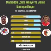 Mamadou Loum Ndiaye vs Julian Baumgartlinger h2h player stats