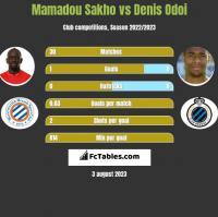 Mamadou Sakho vs Denis Odoi h2h player stats