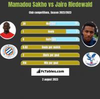 Mamadou Sakho vs Jairo Riedewald h2h player stats