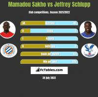 Mamadou Sakho vs Jeffrey Schlupp h2h player stats