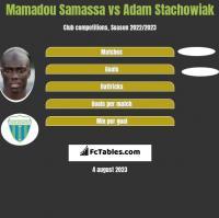 Mamadou Samassa vs Adam Stachowiak h2h player stats