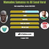 Mamadou Samassa vs Ali Sasal Vural h2h player stats