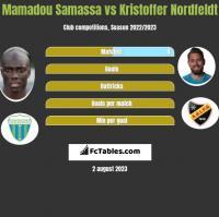 Mamadou Samassa vs Kristoffer Nordfeldt h2h player stats