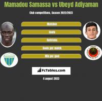 Mamadou Samassa vs Ubeyd Adiyaman h2h player stats
