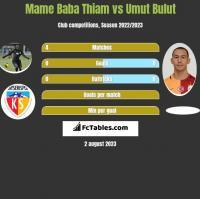 Mame Baba Thiam vs Umut Bulut h2h player stats