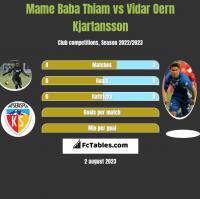 Mame Baba Thiam vs Vidar Oern Kjartansson h2h player stats