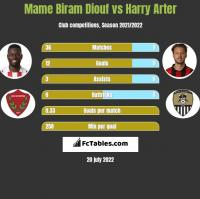 Mame Biram Diouf vs Harry Arter h2h player stats
