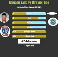 Manabu Saito vs Hiroyuki Abe h2h player stats
