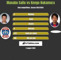 Manabu Saito vs Kengo Nakamura h2h player stats