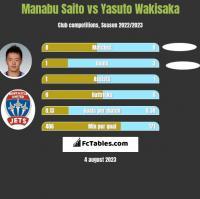 Manabu Saito vs Yasuto Wakisaka h2h player stats