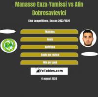 Manasse Enza-Yamissi vs Alin Dobrosavlevici h2h player stats