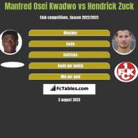 Manfred Osei Kwadwo vs Hendrick Zuck h2h player stats